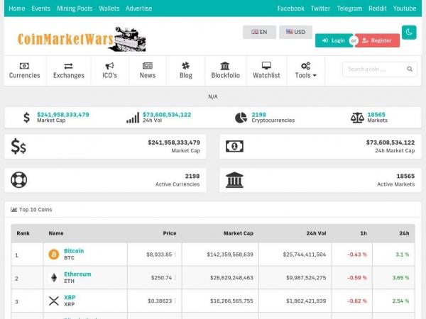 coinmarketwars.com